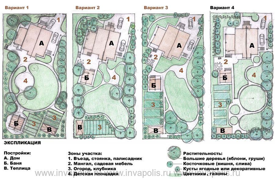 Порядок ландшафтного проектирования в Инваполис