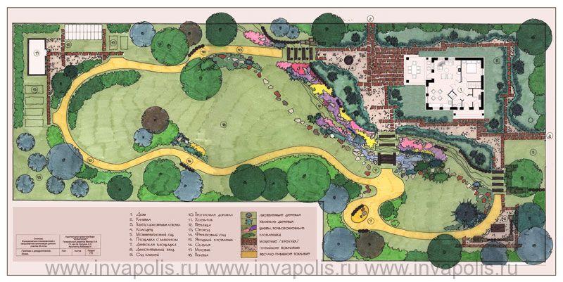 Ландшафтный проект участка 25 соток с домом «Комфорт»