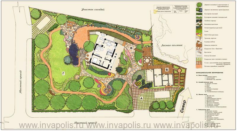 Ландшафтный проект сада 12 соток с проектом дома «Кроха»