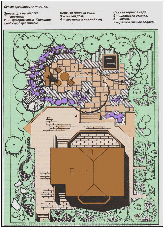 Ландшафтный план участка с привязкой дома «Бунгало»